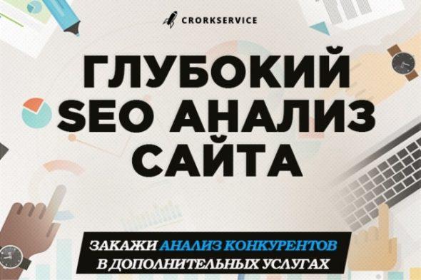 Глубокий SEO Аудит Вашего Сайта